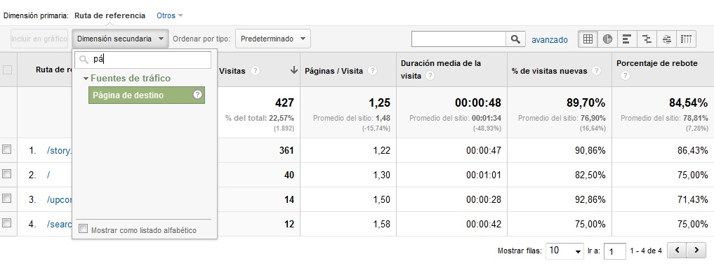 Página de destino: Google Analytics
