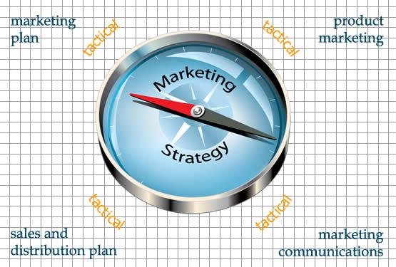 Plan de marketing online: 5 claves para su elaboración