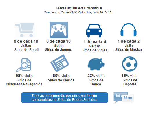 La apuesta por el Inbound Marketing en Colombia