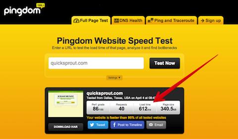 Cómo chequear el SEO de tu web