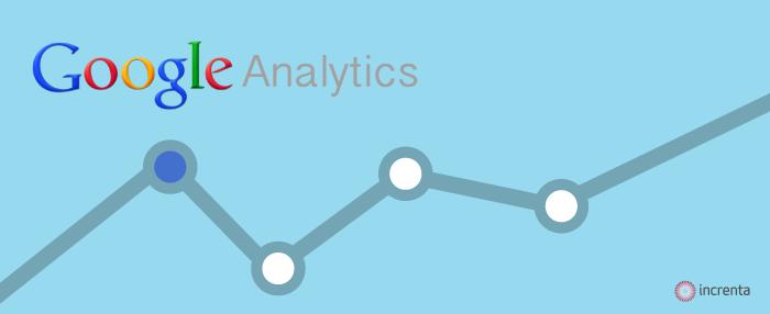 ¿Por qué asignar valores de conversión a los objetivos de Analytics?