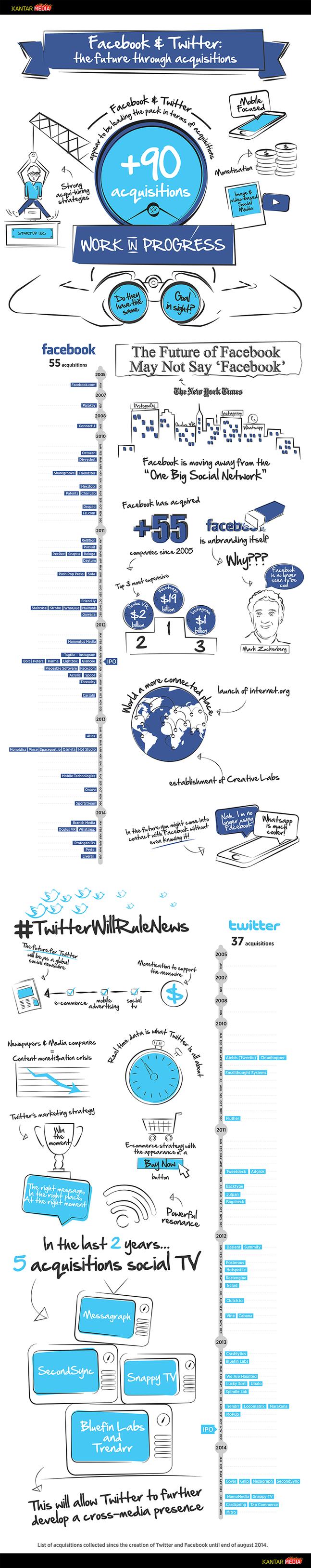 Las mejores infografías de 2014