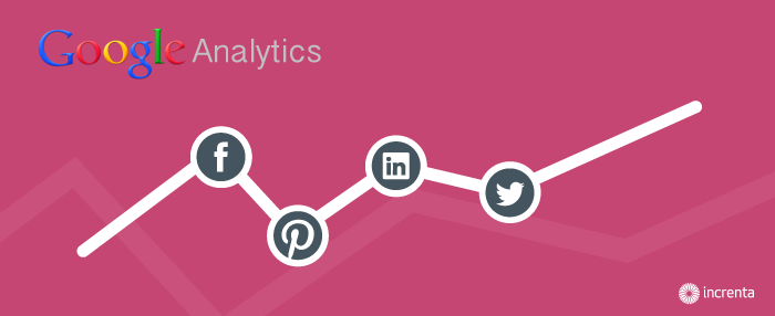 Cómo analizar tu social media ROI con Google Analytics
