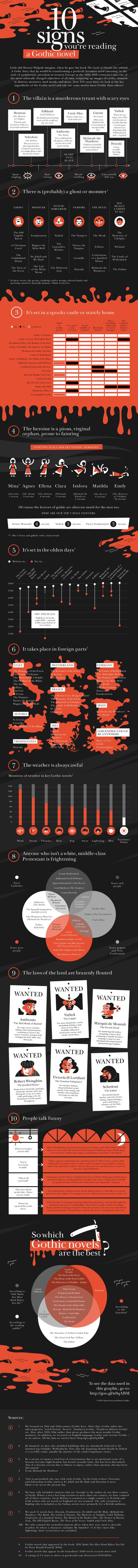 10 mejores infografías de 2014