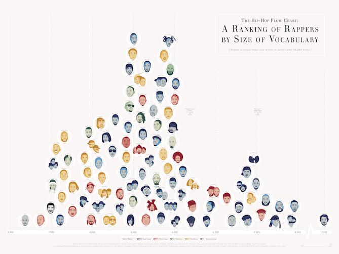 Las 10 mejores infografías de 2014