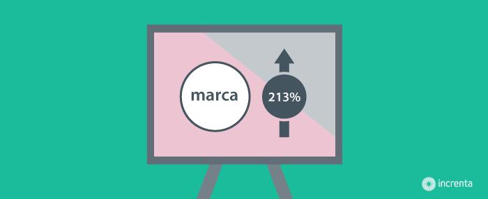 Cómo aumentar un 213% el customer engagement de tu marca