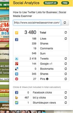 Herramientas Social Media Social Analytics