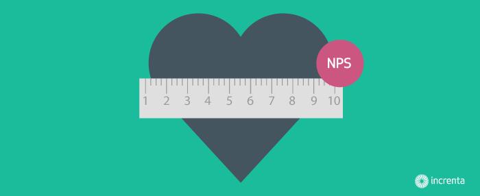¿Cómo medir la lealtad de un cliente online con el Net Promoter Score (NPS)?