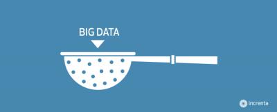 La necesidad de perder el miedo al Big Data
