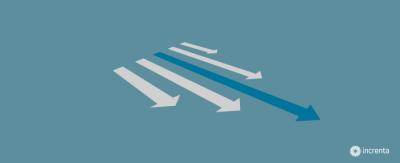 Tendencias de Marketing 2016: preguntas para la estrategia digital de tu empresa
