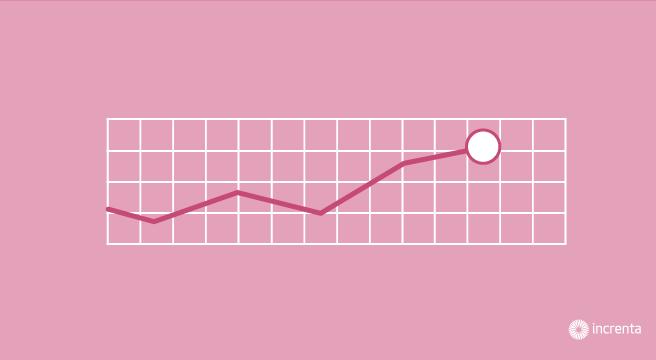 google analytics - métricas básicas