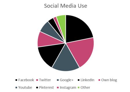 marekting_social_media