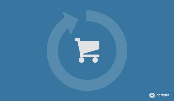 Whatsapp en el ecommerce para mejorar la satisfacci n del for Adolfo dominguez atencion al cliente